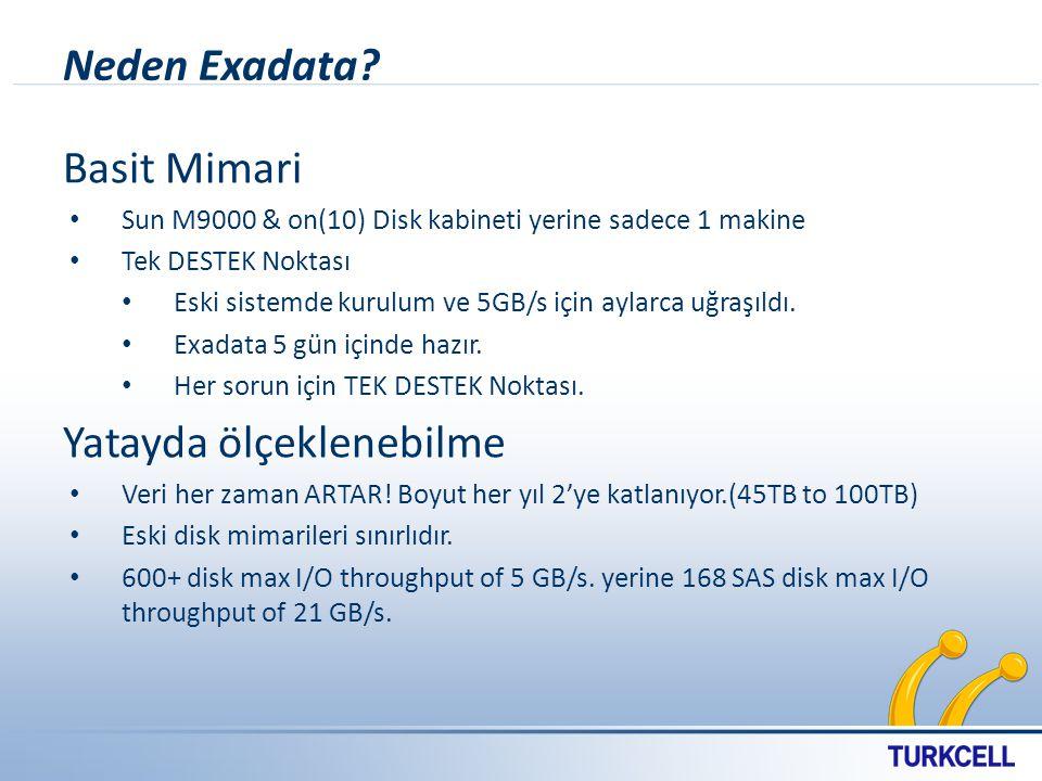 Neden Exadata.