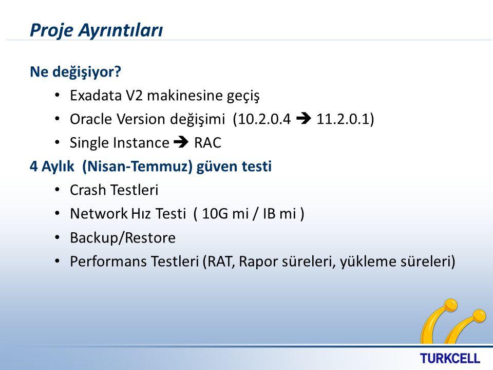 Proje Ayrıntıları Ne değişiyor? Exadata V2 makinesine geçiş Oracle Version değişimi (10.2.0.4  11.2.0.1) Single Instance  RAC 4 Aylık (Nisan-Temmuz)