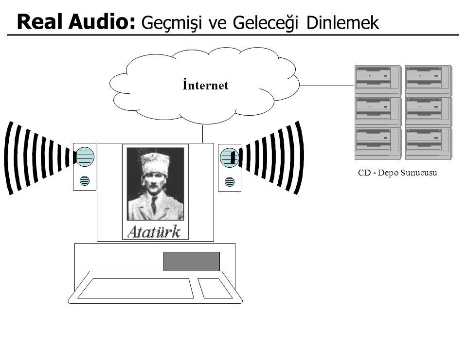 Real Audio: Geçmişi ve Geleceği Dinlemek İnternet CD - Depo Sunucusu