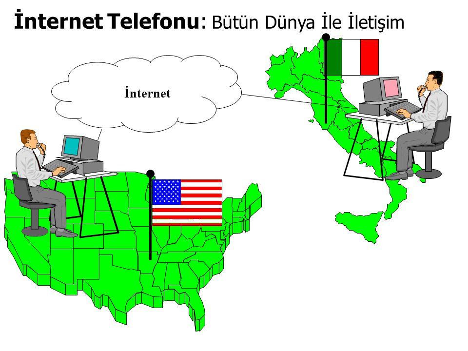 İnternet Telefonu: Bütün Dünya İle İletişim İnternet