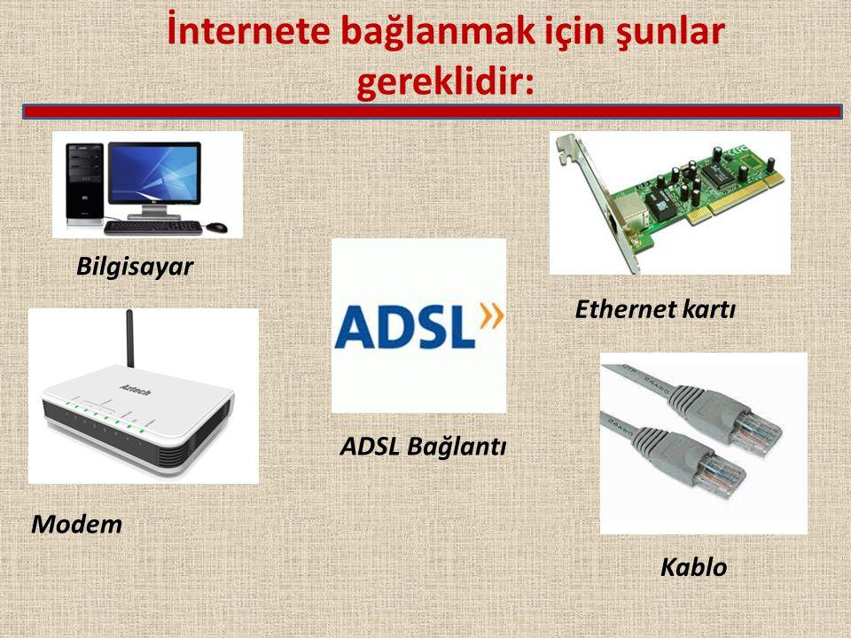 İnternete bağlanmak için şunlar gereklidir: Bilgisayar Ethernet kartı Modem Kablo ADSL Bağlantı