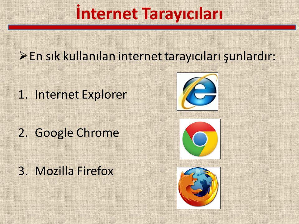 İnternet Tarayıcıları  En sık kullanılan internet tarayıcıları şunlardır: 1.Internet Explorer 2.Google Chrome 3.Mozilla Firefox