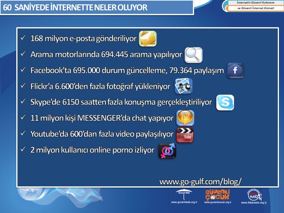 Yaşanılan Mağduriyetler İnternetin Güvenli Kullanımı ve Sosyal Ağlar