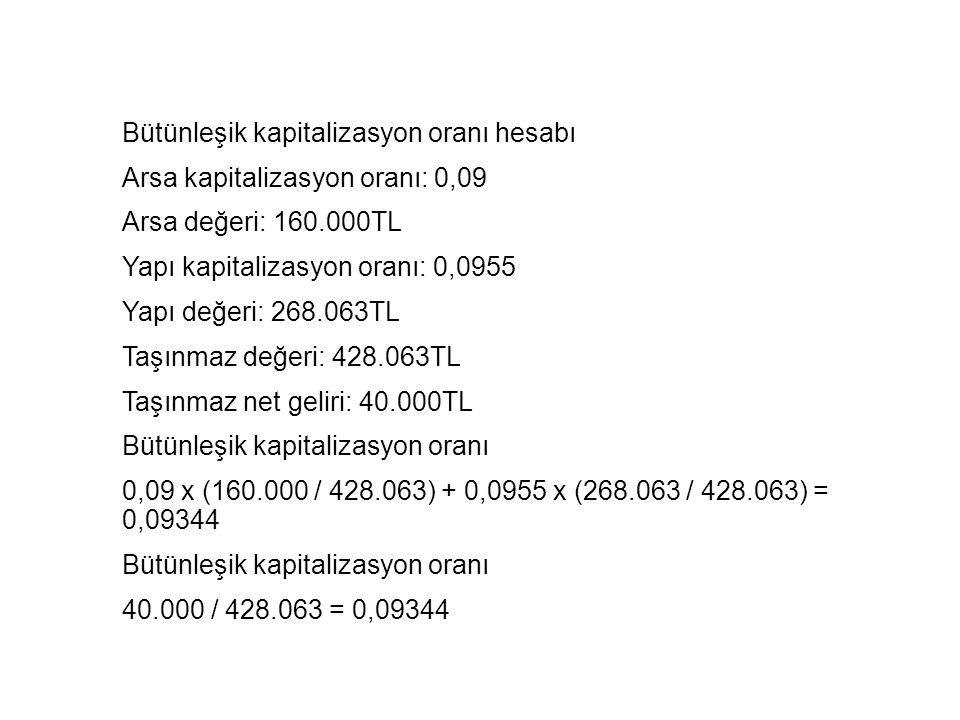 Bütünleşik kapitalizasyon oranı hesabı Arsa kapitalizasyon oranı: 0,09 Arsa değeri: 160.000TL Yapı kapitalizasyon oranı: 0,0955 Yapı değeri: 268.063TL Taşınmaz değeri: 428.063TL Taşınmaz net geliri: 40.000TL Bütünleşik kapitalizasyon oranı 0,09 x (160.000 / 428.063) + 0,0955 x (268.063 / 428.063) = 0,09344 Bütünleşik kapitalizasyon oranı 40.000 / 428.063 = 0,09344