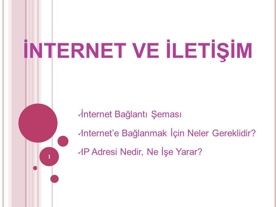 İNTERNET VE İLETİŞİM İnternet Bağlantı Şeması Internet'e Bağlanmak İçin Neler Gereklidir? IP Adresi Nedir, Ne İşe Yarar? 1