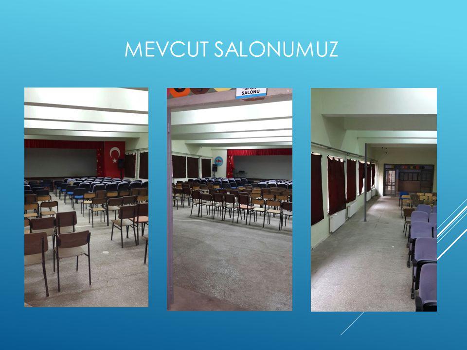 MEVCUT SALONUMUZ