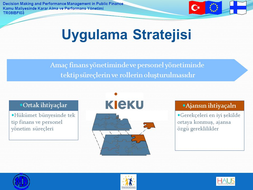 Decision Making and Performance Management in Public Finance Kamu Maliyesinde Karar Alma ve Performans Yönetimi TR08IBFI03 Uygulama Stratejisi Amaç fi