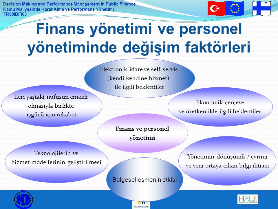 Decision Making and Performance Management in Public Finance Kamu Maliyesinde Karar Alma ve Performans Yönetimi TR08IBFI03 Finans yönetimi ve personel