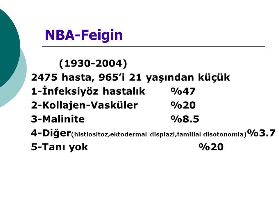 NBA-Feigin (1930-2004) 2475 hasta, 965'i 21 yaşından küçük 1-İnfeksiyöz hastalık%47 2-Kollajen-Vasküler%20 3-Malinite%8.5 4-Diğer (histiositoz,ektoder