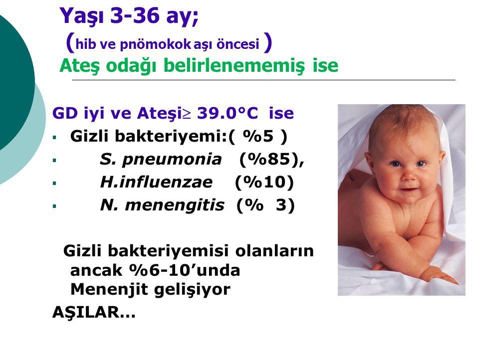 Yaşı 3-36 ay; ( hib ve pnömokok aşı öncesi ) Ateş odağı belirlenememiş ise GD iyi ve Ateşi 39.0°C ise  Gizli bakteriyemi:( %5 )  S. pneumonia (%85)