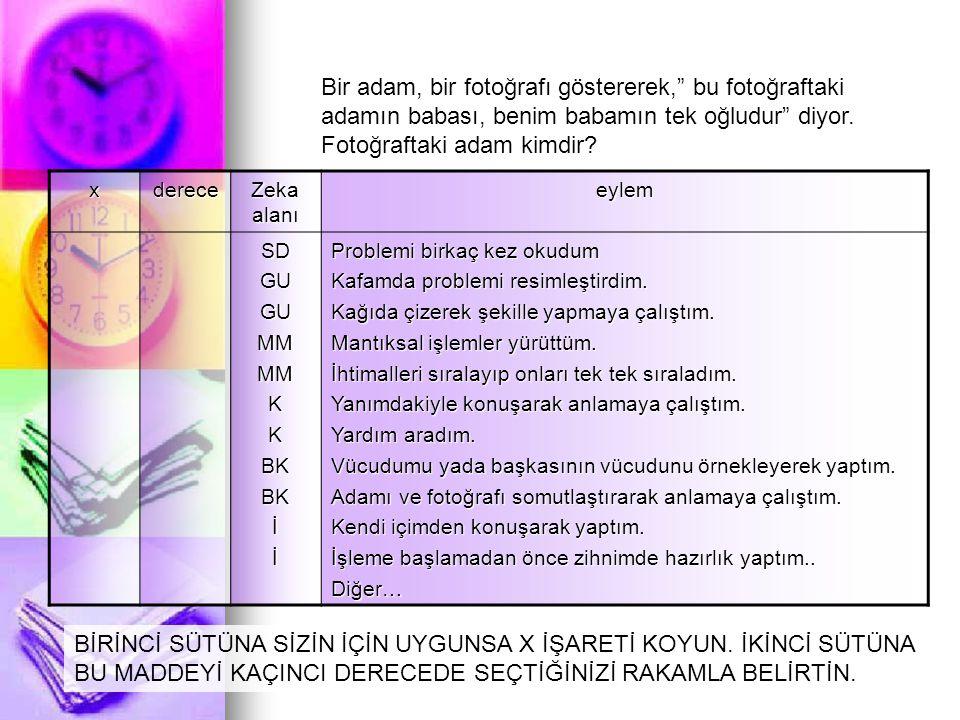 KAYNAKÇA: Selçuk, Z., Kayılı, H., Okut, L.(2002) Çoklu Zeka Uygulamaları.Ankara: Nobel Yay.