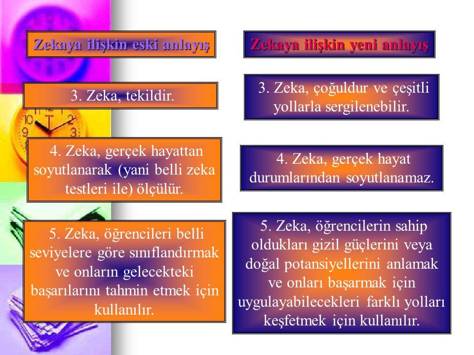Zekaya ilişkin eski anlayış Zekaya ilişkin yeni anlayış 3. Zeka, tekildir. 3. Zeka, çoğuldur ve çeşitli yollarla sergilenebilir. 4. Zeka, gerçek hayat