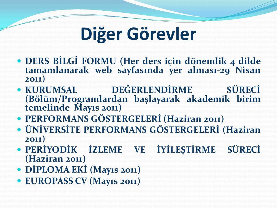 Diğer Görevler DERS BİLGİ FORMU (Her ders için dönemlik 4 dilde tamamlanarak web sayfasında yer alması-29 Nisan 2011) KURUMSAL DEĞERLENDİRME SÜRECİ (B