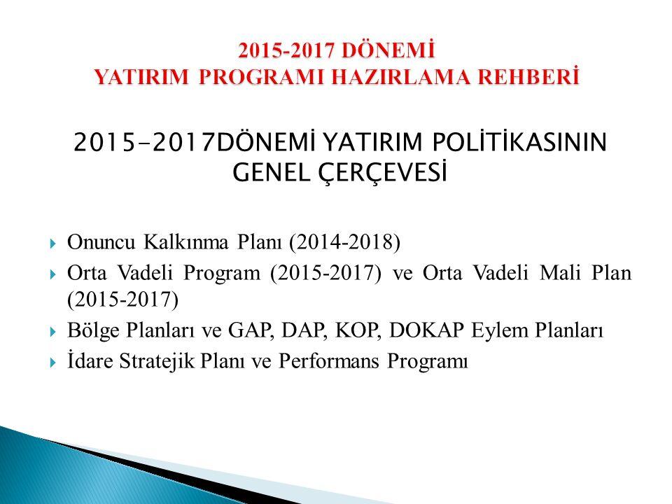 2015-2017DÖNEMİ YATIRIM POLİTİKASININ GENEL ÇERÇEVESİ  Onuncu Kalkınma Planı (2014-2018)  Orta Vadeli Program (2015-2017) ve Orta Vadeli Mali Plan (2015-2017)  Bölge Planları ve GAP, DAP, KOP, DOKAP Eylem Planları  İdare Stratejik Planı ve Performans Programı