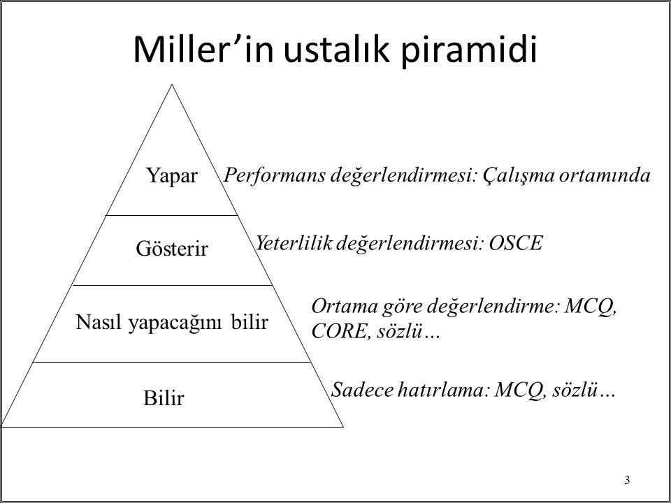 Miller'in ustalık piramidi 3 Bilir Nasıl yapacağını bilir Gösterir Yapar Performans değerlendirmesi: Çalışma ortamında Yeterlilik değerlendirmesi: OSCE Sadece hatırlama: MCQ, sözlü… Ortama göre değerlendirme: MCQ, CORE, sözlü…