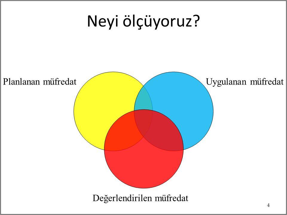Seçeneklerde belirsiz tanımlamaların kullanılması(nadiren, genellikle, vb.) 45