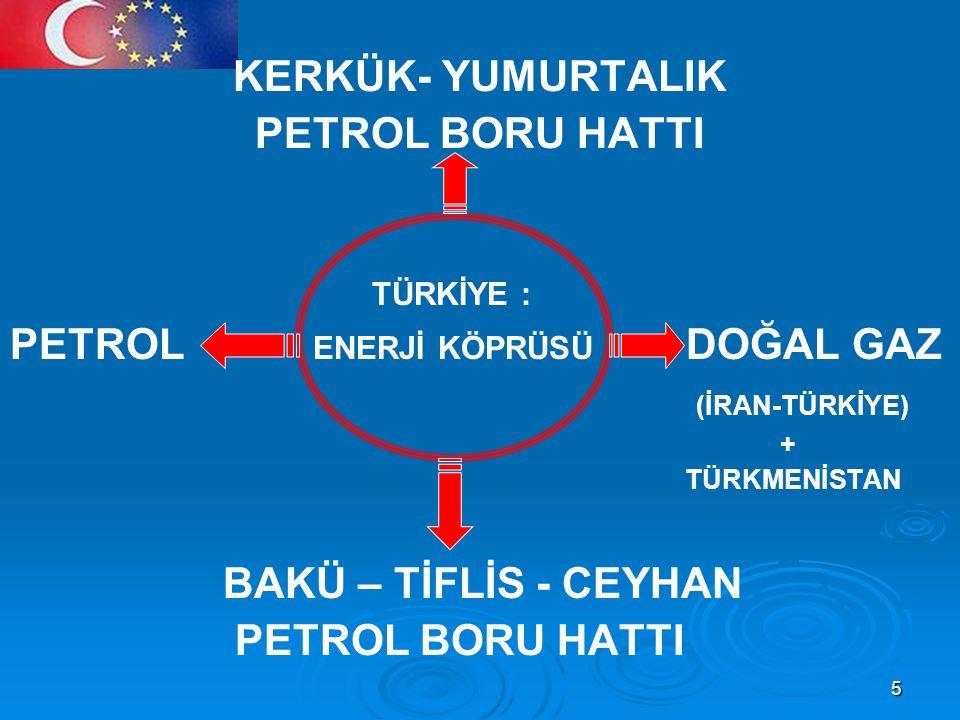 5 KERKÜK- YUMURTALIK PETROL BORU HATTI TÜRKİYE : PETROL ENERJİ KÖPRÜSÜ DOĞAL GAZ (İRAN-TÜRKİYE) + TÜRKMENİSTAN BAKÜ – TİFLİS - CEYHAN PETROL BORU HATT
