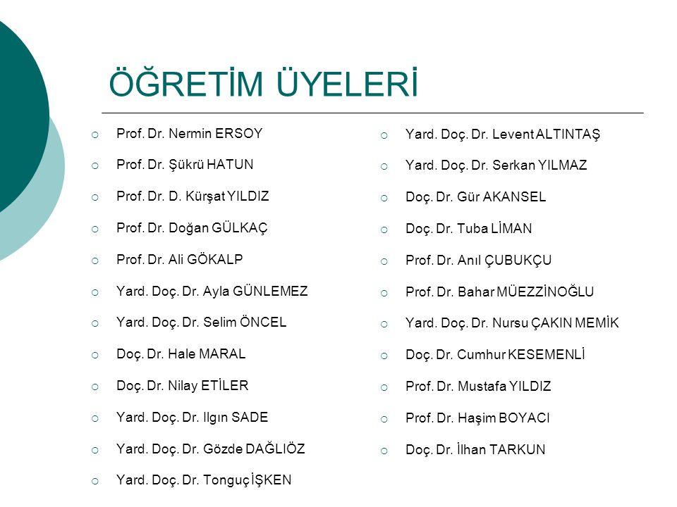 ÖĞRETİM ÜYELERİ  Prof. Dr. Nermin ERSOY  Prof.