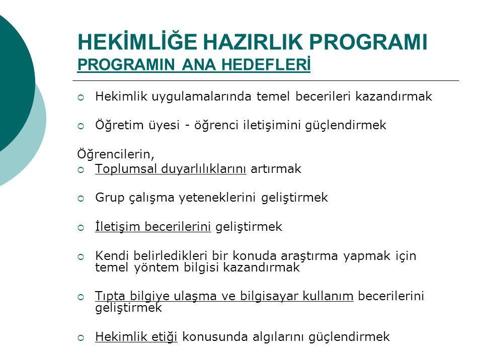 HHP EŞGÜDÜM KURULU  Prof.Dr. Bülent COŞKUN  Prof.