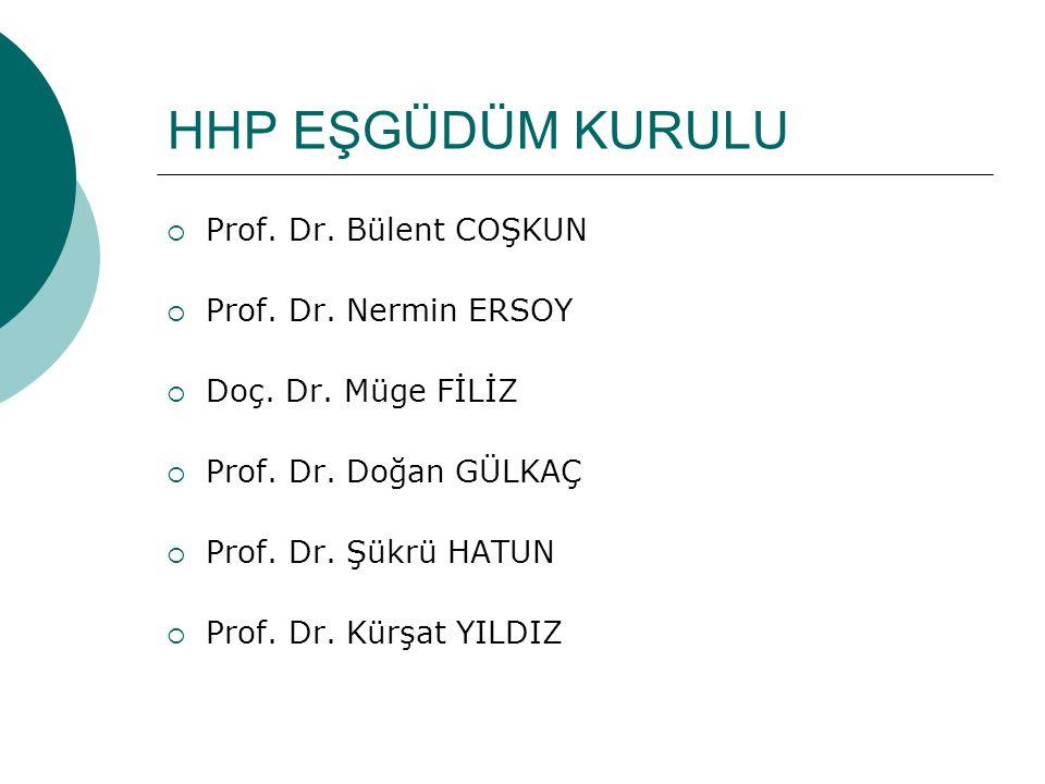 HHP EŞGÜDÜM KURULU  Prof. Dr. Bülent COŞKUN  Prof.