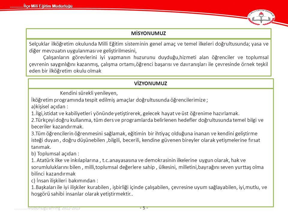 MİSYONUMUZ Selçuklar ilköğretim okulunda Milli Eğitim sisteminin genel amaç ve temel ilkeleri doğrultusunda; yasa ve diğer mevzuatın uygulanması ve ge