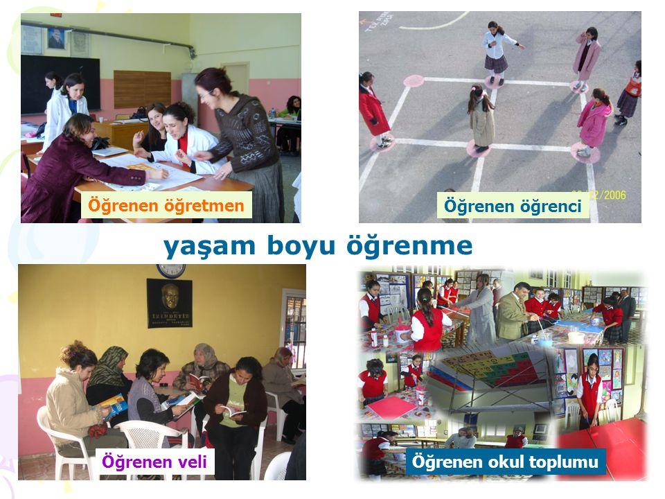 16 yaşam boyu öğrenme Öğrenen öğretmen Öğrenen öğrenci Öğrenen veliÖğrenen okul toplumu