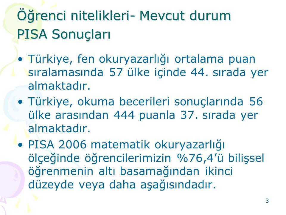 3 Türkiye, fen okuryazarlığı ortalama puan sıralamasında 57 ülke içinde 44. sırada yer almaktadır. Türkiye, okuma becerileri sonuçlarında 56 ülke aras