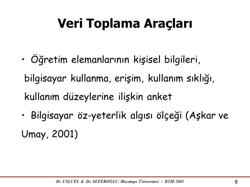 Dr.USLUEL & Dr. SEFEROĞLU / Hacettepe Üniversitesi - BTIE 2003 10 BULGULAR 1.