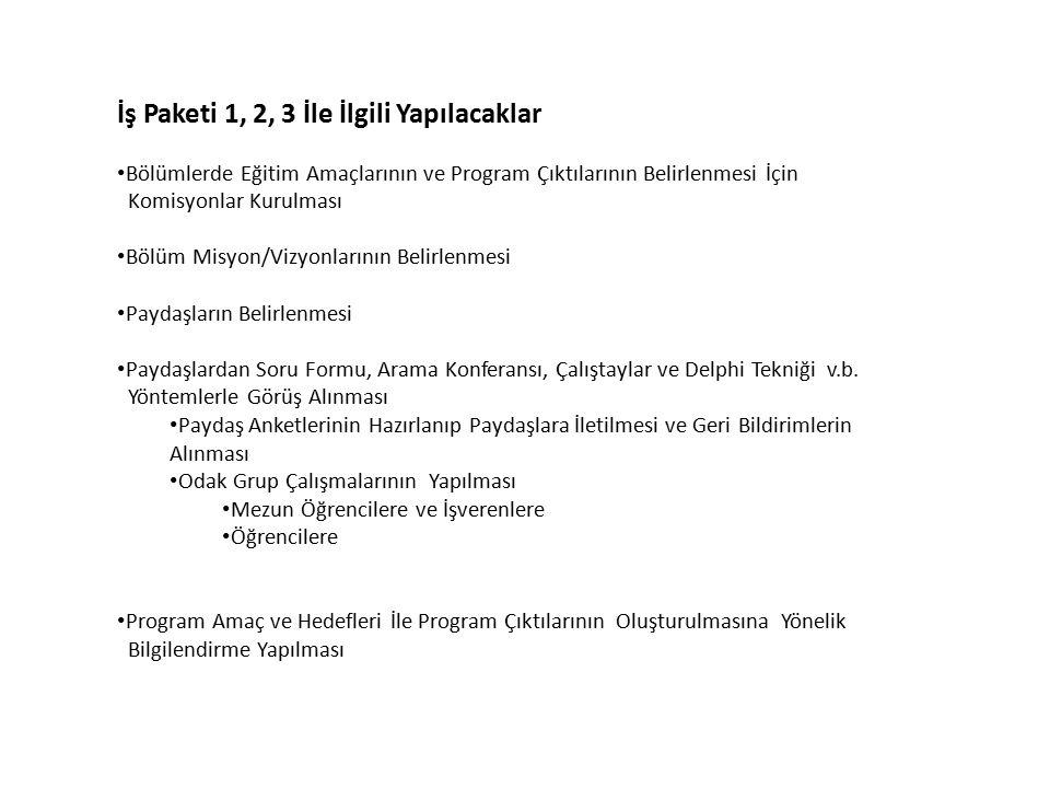 İş Paketi 1, 2, 3 İle İlgili Yapılacaklar Bölümlerde Eğitim Amaçlarının ve Program Çıktılarının Belirlenmesi İçin Komisyonlar Kurulması Bölüm Misyon/V