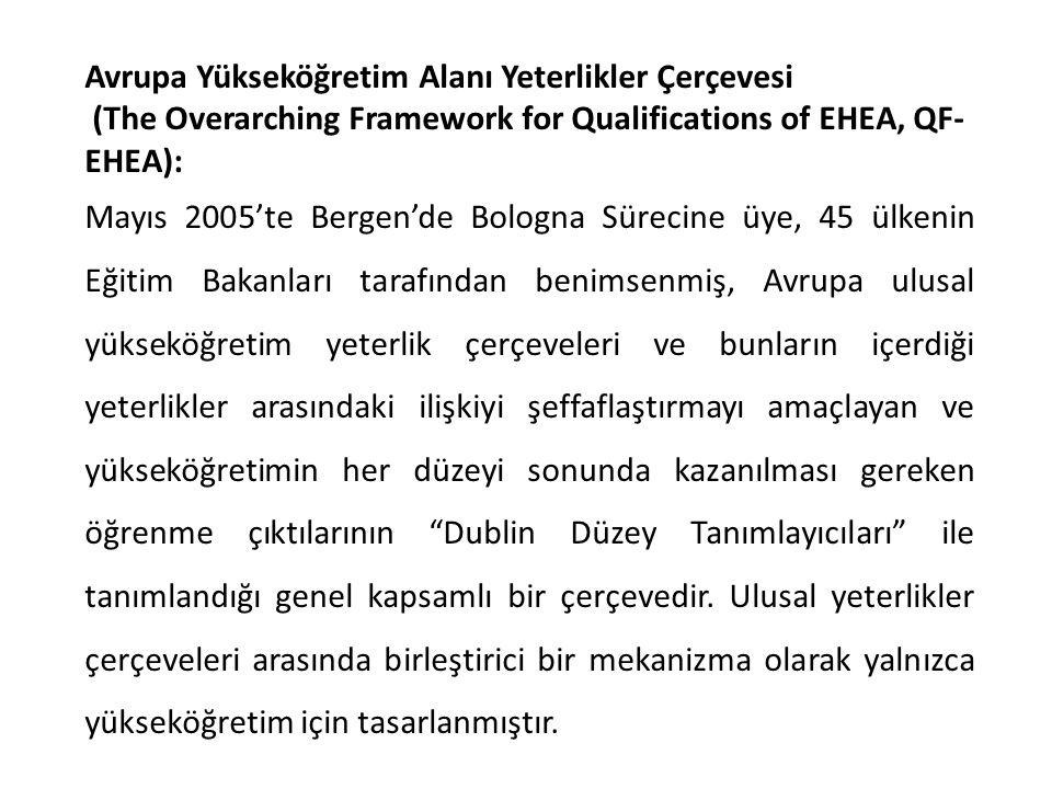 Avrupa Yükseköğretim Alanı Yeterlikler Çerçevesi (The Overarching Framework for Qualifications of EHEA, QF- EHEA): Mayıs 2005'te Bergen'de Bologna Sür