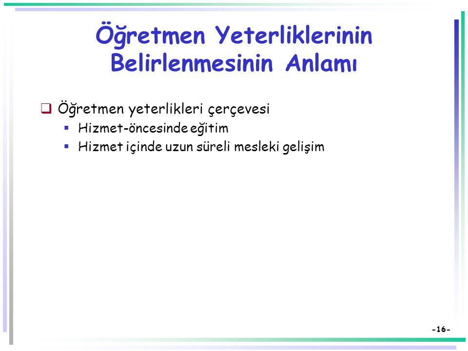 -15- Özel Alan Yeterlikleri Yeterlikleri Belirlenen Özel Alanlar: Ortaöğretim  Matematik  İngilizce  Türk Dili ve Edebiyatı  Kimya  Fizik  Biyol