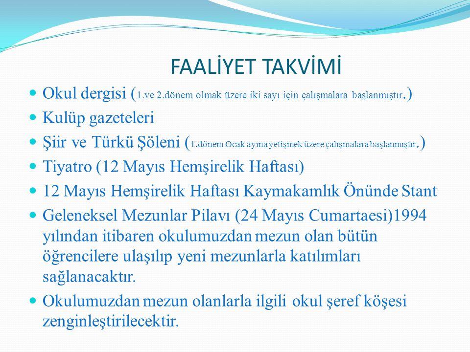 FAALİYET TAKVİMİ Okul dergisi ( 1.ve 2.dönem olmak üzere iki sayı için çalışmalara başlanmıştır.) Kulüp gazeteleri Şiir ve Türkü Şöleni ( 1.dönem Ocak