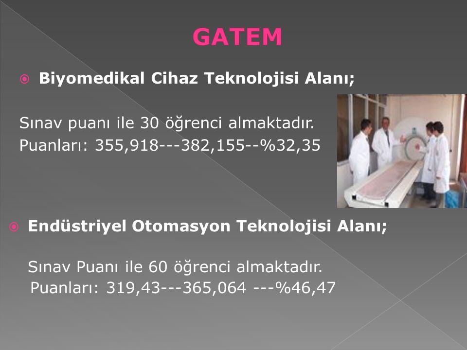  Biyomedikal Cihaz Teknolojisi Alanı; Sınav puanı ile 30 öğrenci almaktadır. Puanları: 355,918---382,155--%32,35  Endüstriyel Otomasyon Teknolojisi