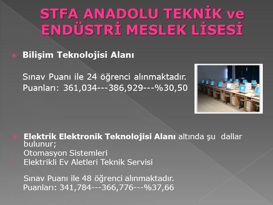  Bilişim Teknolojisi Alanı Sınav Puanı ile 24 öğrenci alınmaktadır. Puanları: 361,034---386,929---%30,50  Elektrik Elektronik Teknolojisi Alanı altı