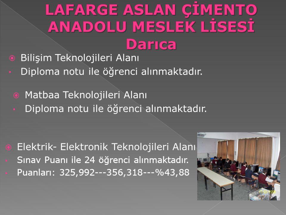 Bilişim Teknolojileri Alanı Diploma notu ile öğrenci alınmaktadır.  Matbaa Teknolojileri Alanı Diploma notu ile öğrenci alınmaktadır.  Elektrik- E