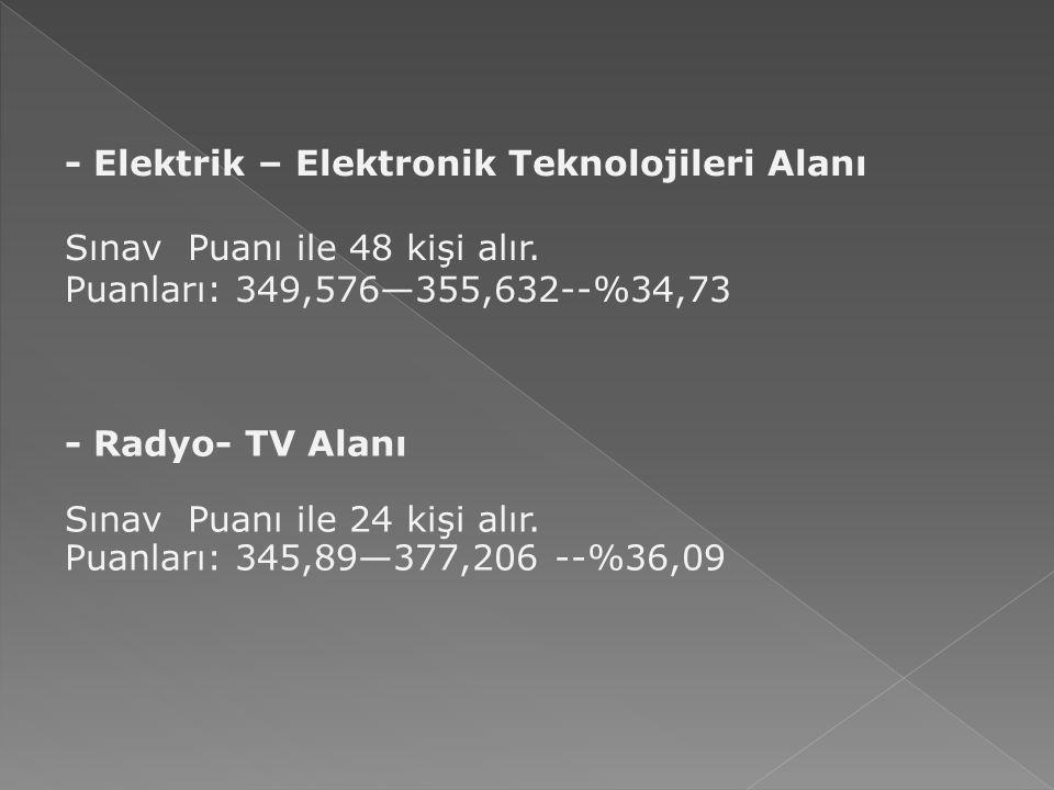 - Elektrik – Elektronik Teknolojileri Alanı Sınav Puanı ile 48 kişi alır. Puanları: 349,576—355,632--%34,73 - Radyo- TV Alanı Sınav Puanı ile 24 kişi