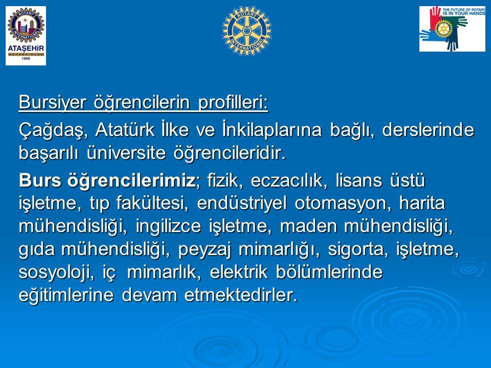 Bursiyer öğrencilerin profilleri: Çağdaş, Atatürk İlke ve İnkilaplarına bağlı, derslerinde başarılı üniversite öğrencileridir.
