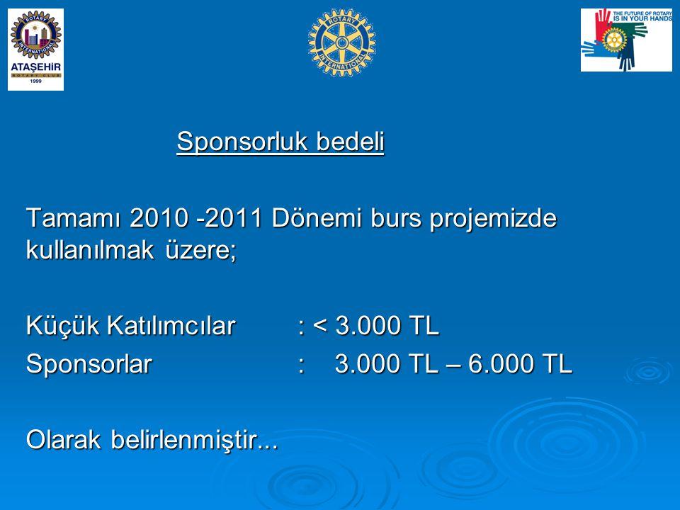 Sponsorluk bedeli Sponsorluk bedeli Tamamı 2010 -2011 Dönemi burs projemizde kullanılmak üzere; Küçük Katılımcılar: < 3.000 TL Sponsorlar: 3.000 TL – 6.000 TL Olarak belirlenmiştir...