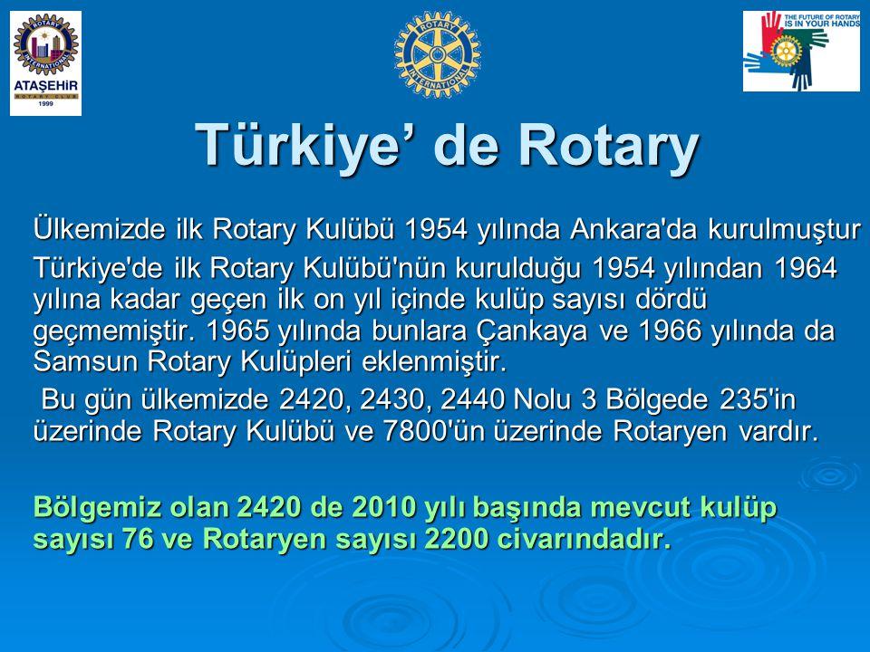 Türkiye' de Rotary Türkiye' de Rotary Ülkemizde ilk Rotary Kulübü 1954 yılında Ankara da kurulmuştur Türkiye de ilk Rotary Kulübü nün kurulduğu 1954 yılından 1964 yılına kadar geçen ilk on yıl içinde kulüp sayısı dördü geçmemiştir.