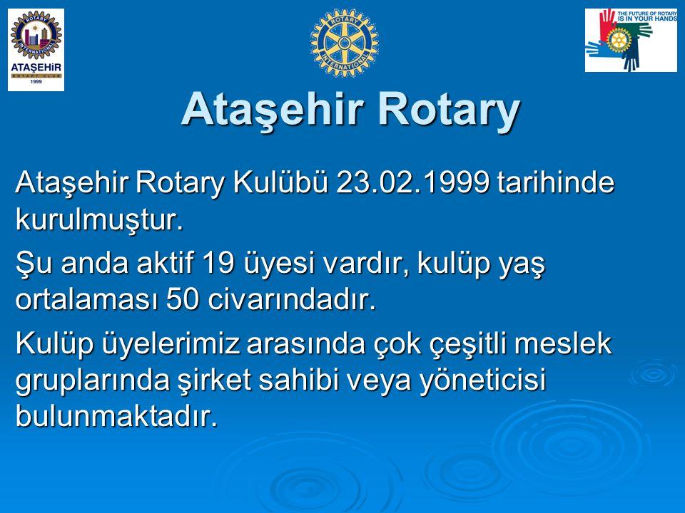 Ataşehir Rotary Ataşehir Rotary Kulübü 23.02.1999 tarihinde kurulmuştur.