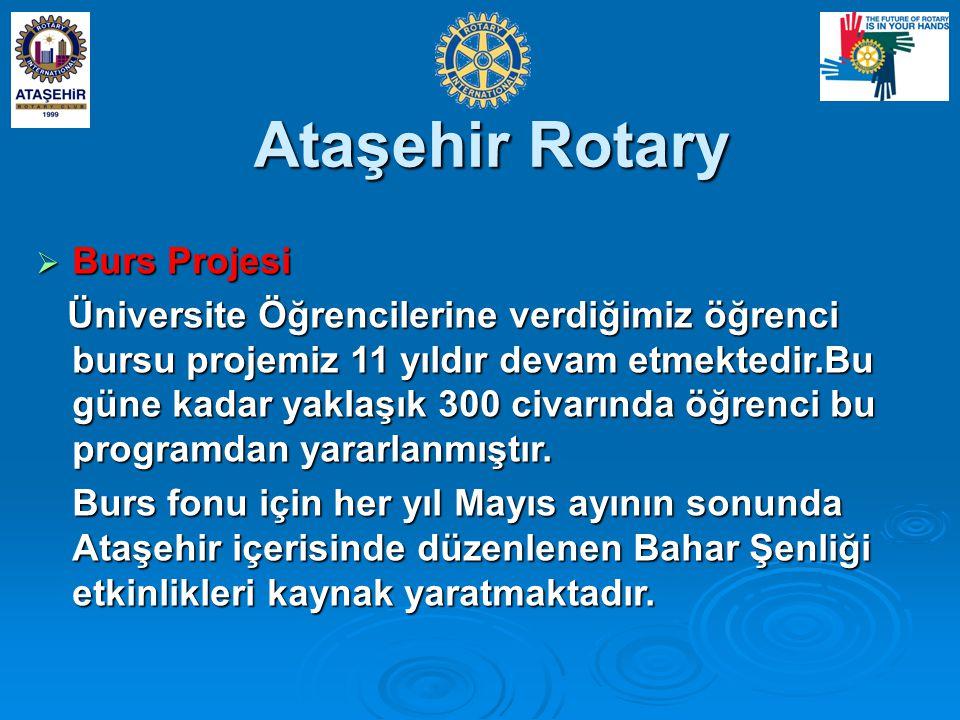 Ataşehir Rotary  Burs Projesi Üniversite Öğrencilerine verdiğimiz öğrenci bursu projemiz 11 yıldır devam etmektedir.Bu güne kadar yaklaşık 300 civarında öğrenci bu programdan yararlanmıştır.