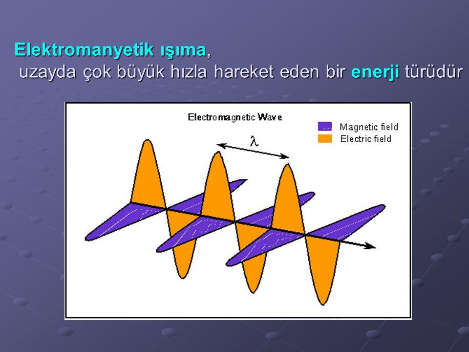 Elektromanyetik ışıma, uzayda çok büyük hızla hareket eden bir enerji türüdür uzayda çok büyük hızla hareket eden bir enerji türüdür