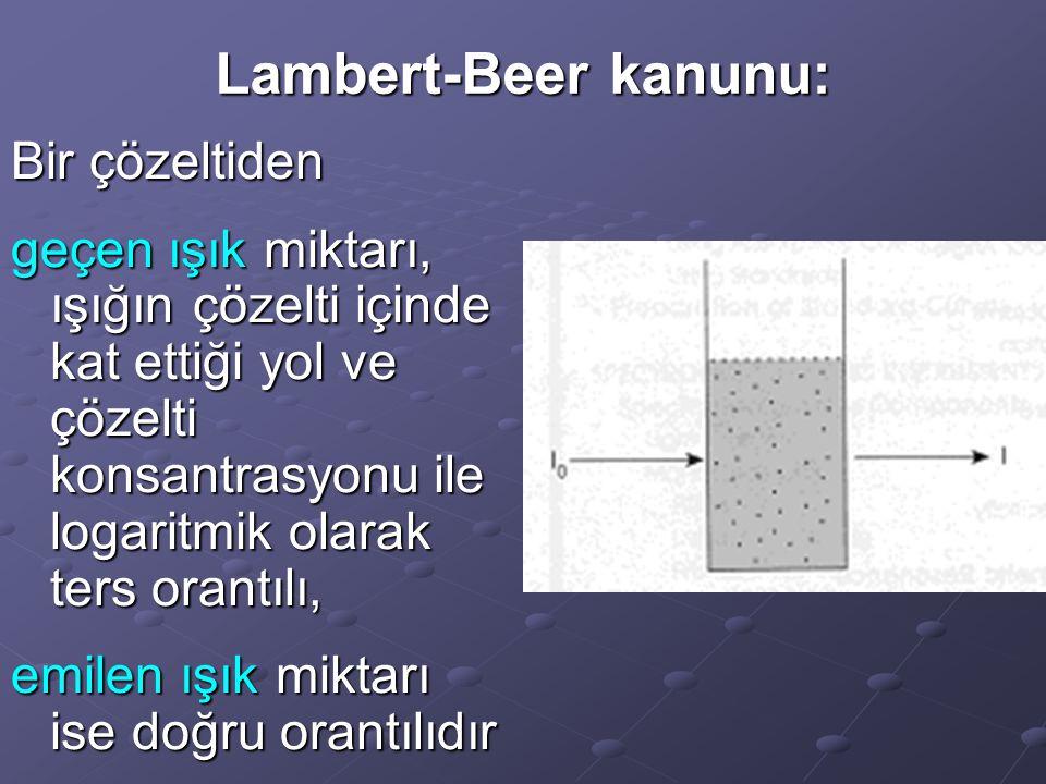 Lambert-Beer kanunu: Bir çözeltiden geçen ışık miktarı, ışığın çözelti içinde kat ettiği yol ve çözelti konsantrasyonu ile logaritmik olarak ters oran