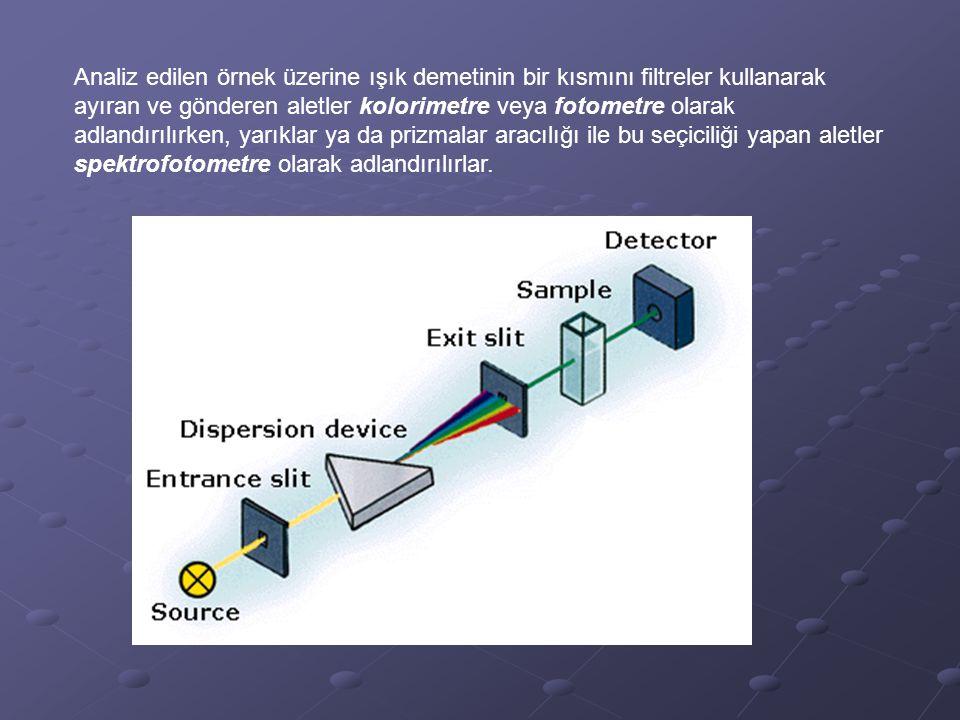 Analiz edilen örnek üzerine ışık demetinin bir kısmını filtreler kullanarak ayıran ve gönderen aletler kolorimetre veya fotometre olarak adlandırılırk