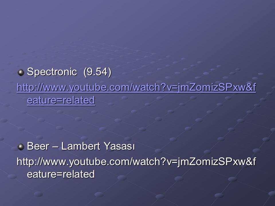 Spectronic (9.54) http://www.youtube.com/watch?v=jmZomizSPxw&f eature=related http://www.youtube.com/watch?v=jmZomizSPxw&f eature=related Beer – Lambe