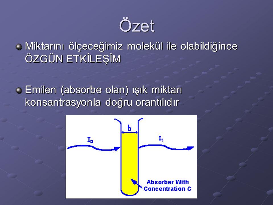 Özet Miktarını ölçeceğimiz molekül ile olabildiğince ÖZGÜN ETKİLEŞİM Emilen (absorbe olan) ışık miktarı konsantrasyonla doğru orantılıdır