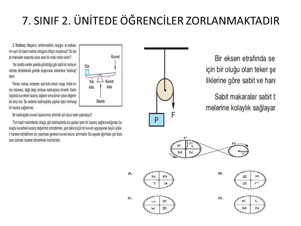 7. SINIF 2. ÜNİTEDE ÖĞRENCİLER ZORLANMAKTADIR
