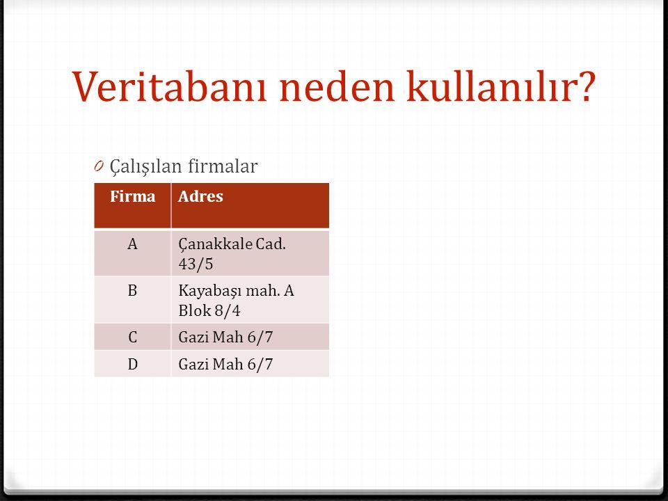 Veritabanı neden kullanılır? 0 Çalışılan firmalar FirmaAdres AÇanakkale Cad. 43/5 BKayabaşı mah. A Blok 8/4 CGazi Mah 6/7 D