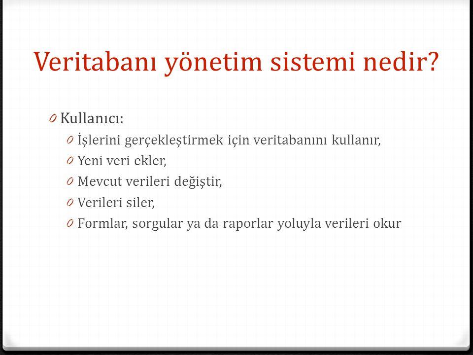 Veritabanı yönetim sistemi nedir? 0 Kullanıcı: 0 İşlerini gerçekleştirmek için veritabanını kullanır, 0 Yeni veri ekler, 0 Mevcut verileri değiştir, 0