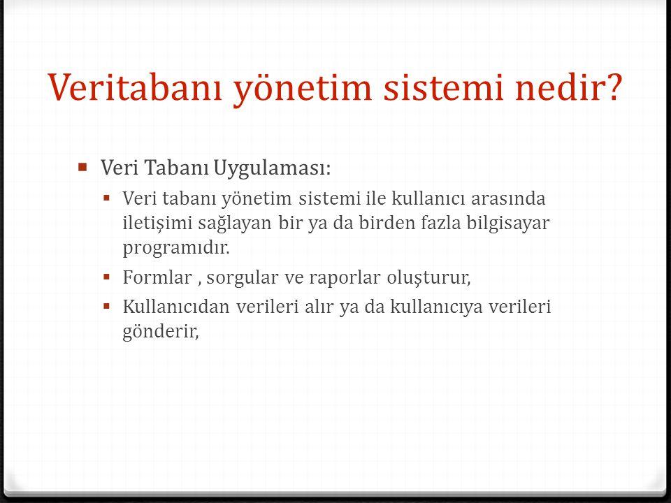 Veritabanı yönetim sistemi nedir?  Veri Tabanı Uygulaması:  Veri tabanı yönetim sistemi ile kullanıcı arasında iletişimi sağlayan bir ya da birden f